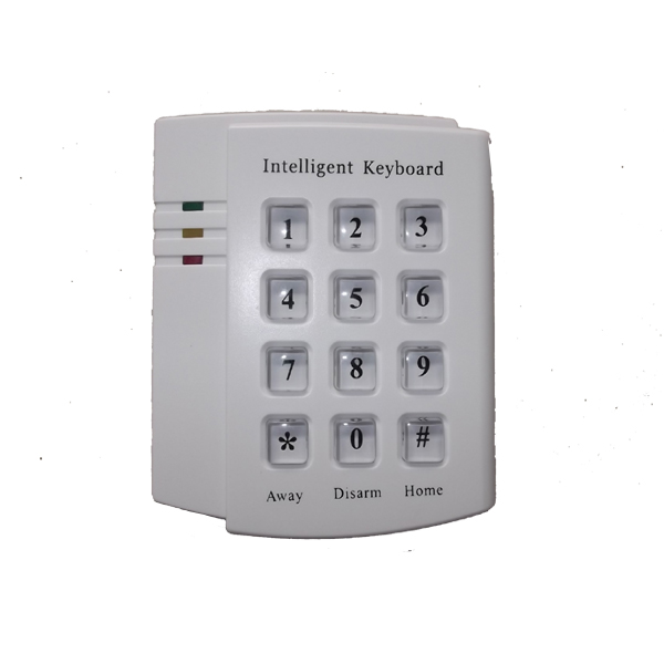 password keypad